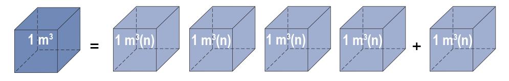 Cliquer pour fermer la fenêtre -  Representation schematique pression gaz Normo